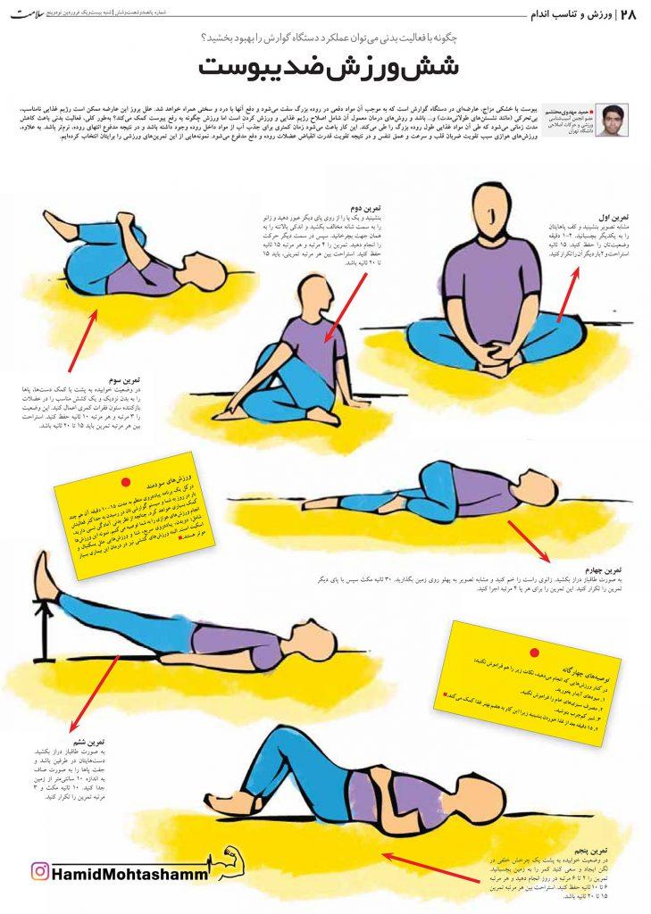 5 تمرین ضد یبوست