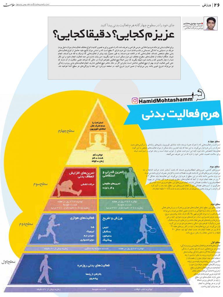 هرم فعالیت بدنی