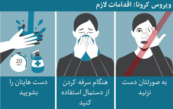 اقدامات لازم برای کرونا ویروس